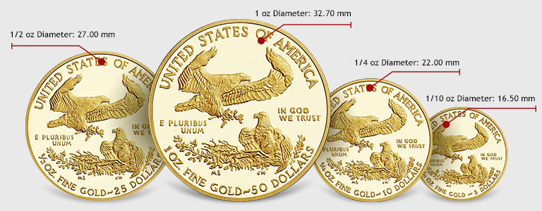 American Eagle Gold Coin Sizes