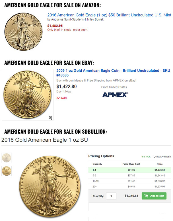 American Gold Eagle Prices