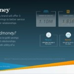 Open a GoldMoney account today