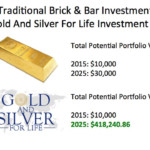 Gold And Silver For Life Investing