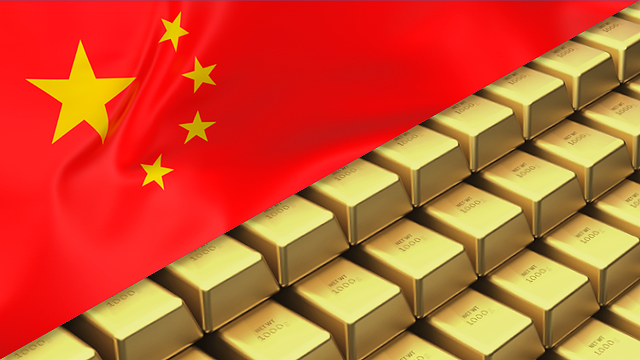 China Gold Buying Trend